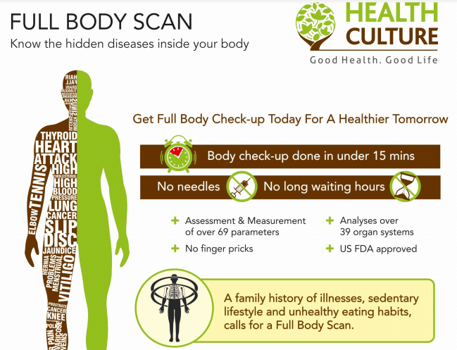 Full Body Scan - Health Culture