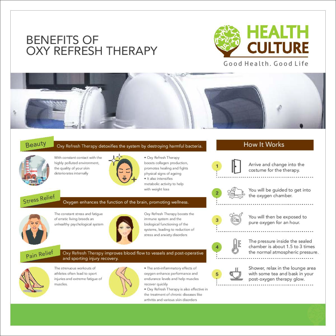 Benefits of Oxy Refresh Therapy Article - Health Culture