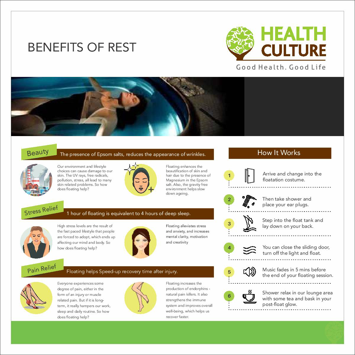 Benefits of REST Article - Health Culture