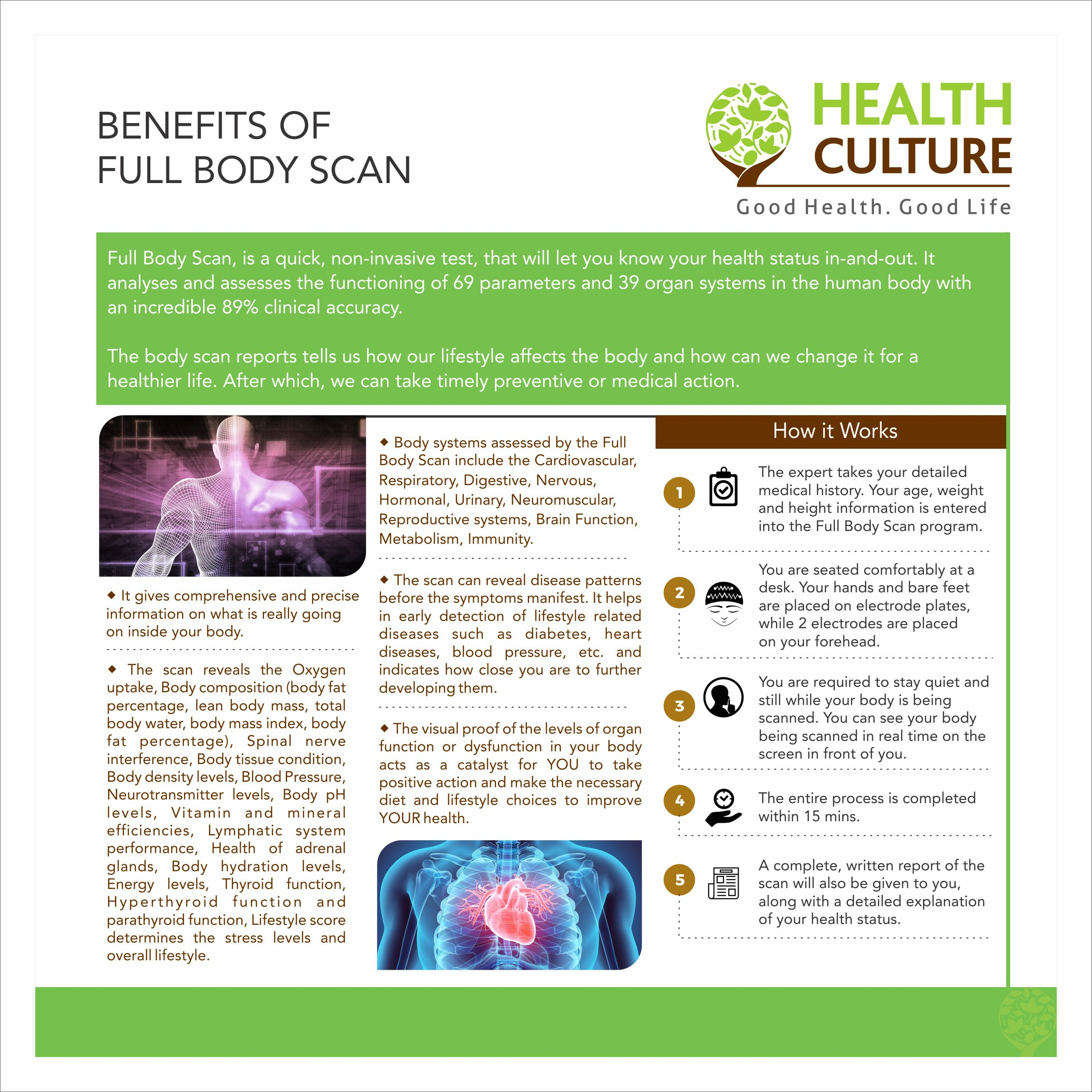 Benefits of Full Body Scan Article - Health Culture