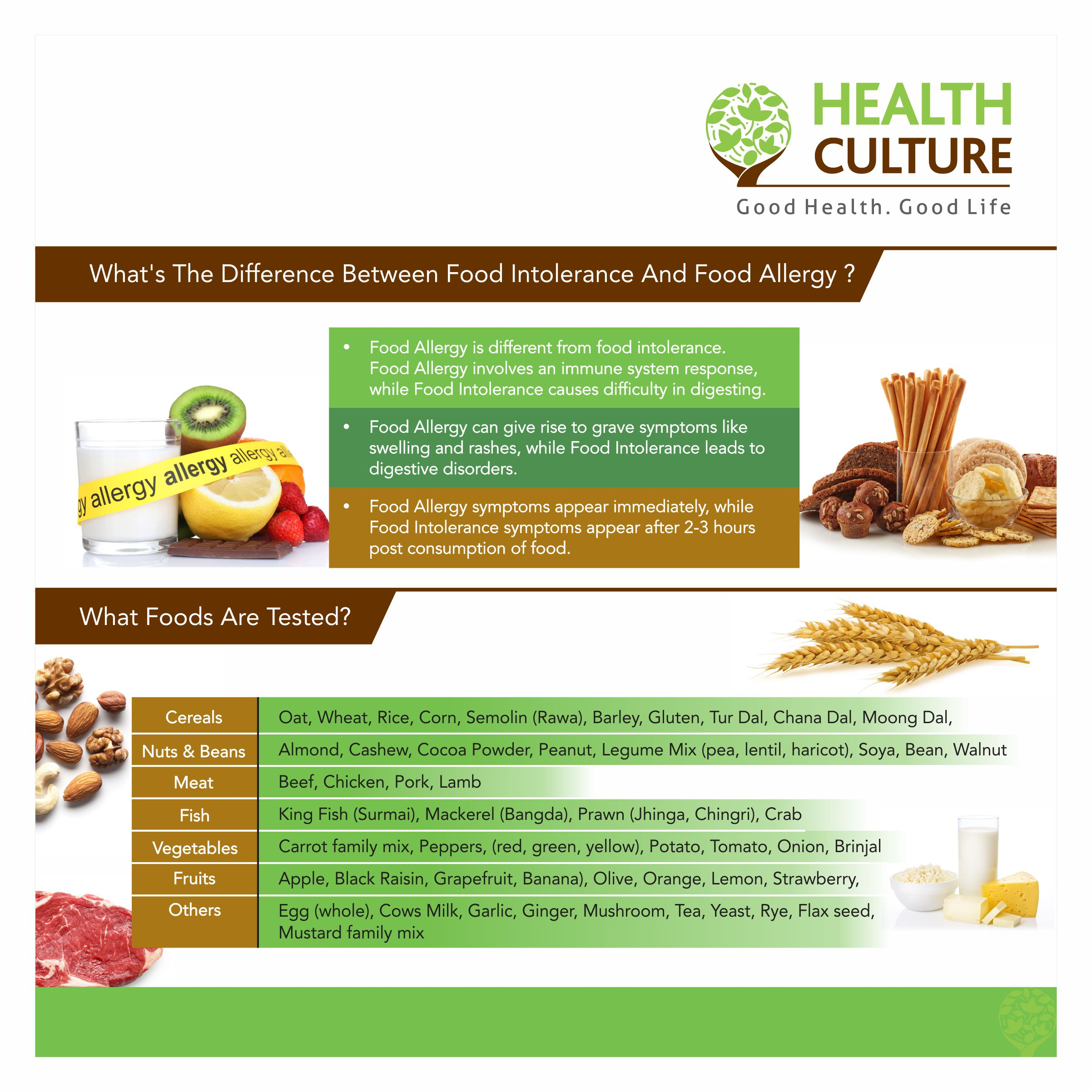 Difference between Food Intolerance and Food Allergy Article - Health Culture
